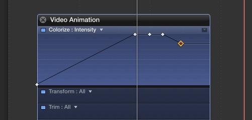 animazione-curva